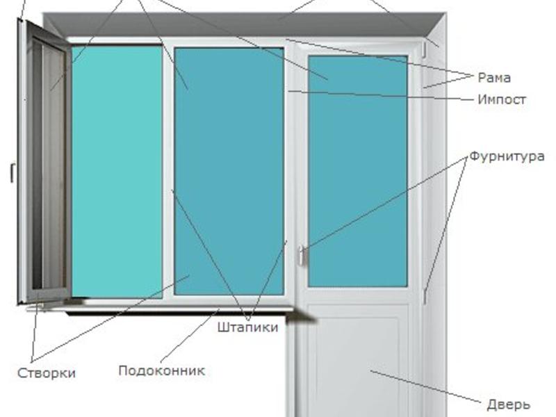Продаю балконный блок размер окна 1235х1440мм в кирове.