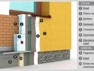 Краснодар: Фасадные работы бригада на мокрый фасад утепление отделка Наружное утепление и декоративная отделка фасадов  «мокрой» тонкослойной штукатурной системо